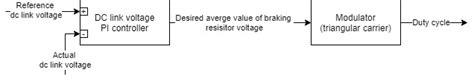 power electronics - How to control braking circuit of the